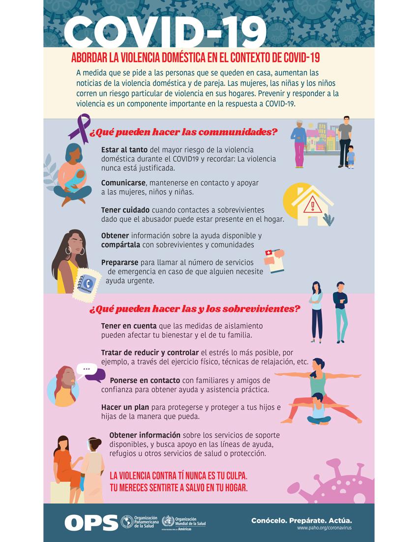 Infografía Violencia Doméstica y COVID